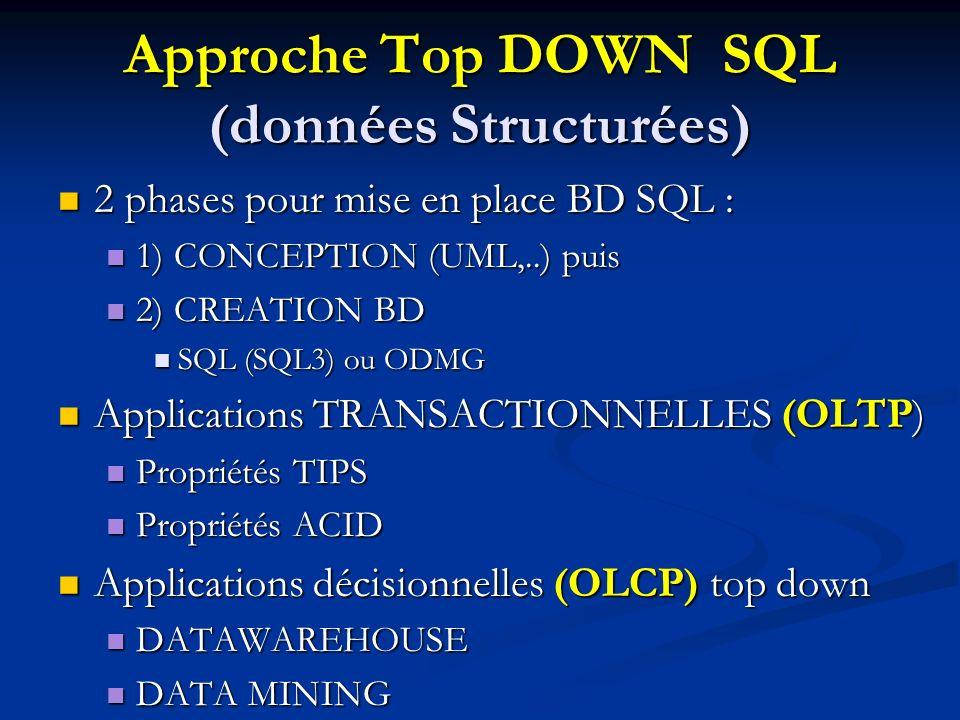 Approche Top DOWN SQL (données Structurées)