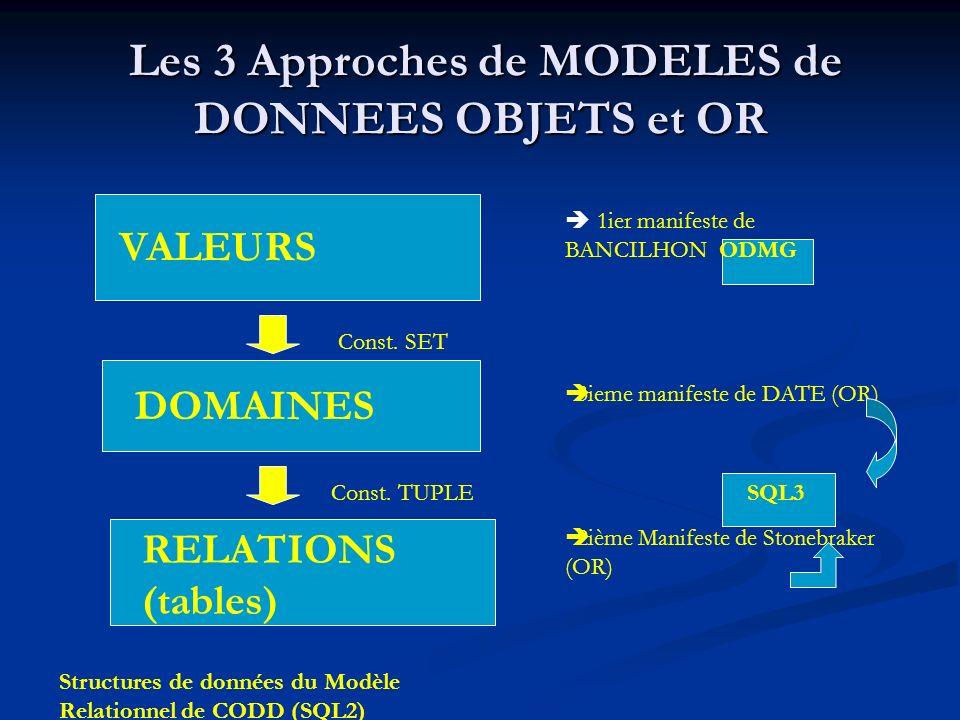 Les 3 Approches de MODELES de DONNEES OBJETS et OR
