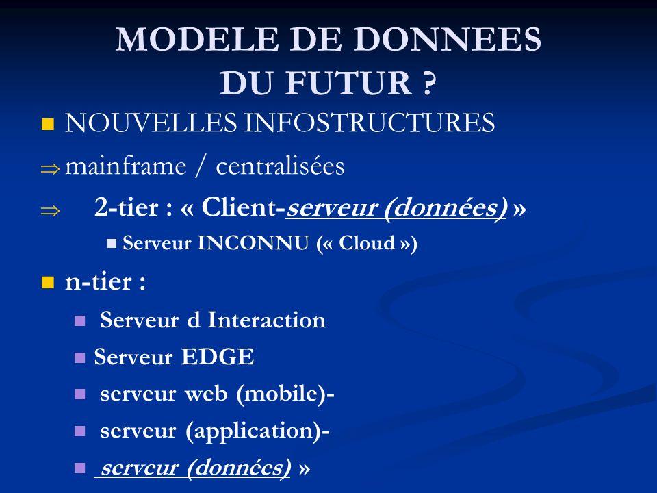 MODELE DE DONNEES DU FUTUR