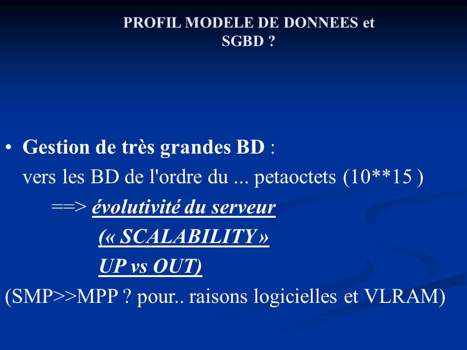 PROFIL MODELE DE DONNEES et SGBD