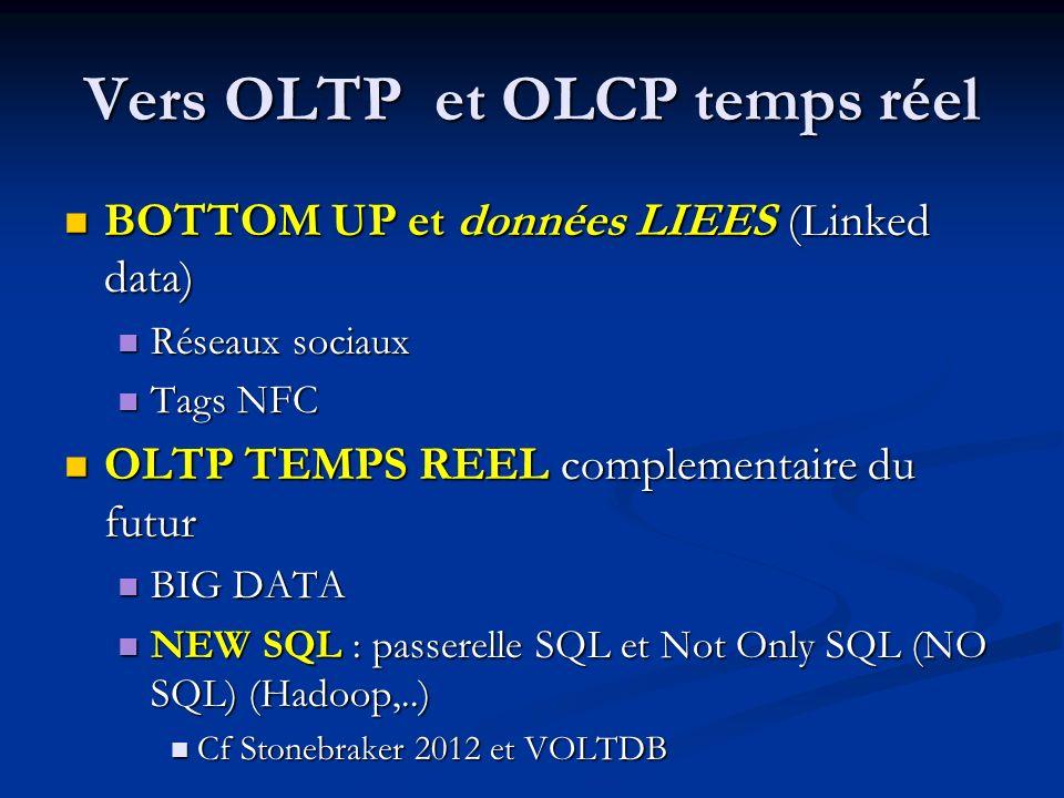 Vers OLTP et OLCP temps réel