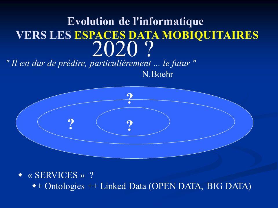 Evolution de l informatique VERS LES ESPACES DATA MOBIQUITAIRES