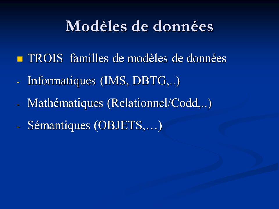 Modèles de données TROIS familles de modèles de données