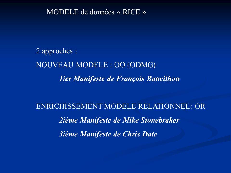MODELE de données « RICE »