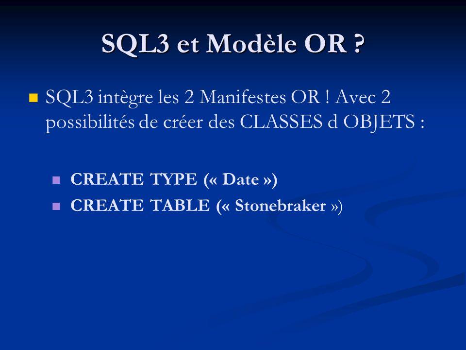 SQL3 et Modèle OR SQL3 intègre les 2 Manifestes OR ! Avec 2 possibilités de créer des CLASSES d OBJETS :