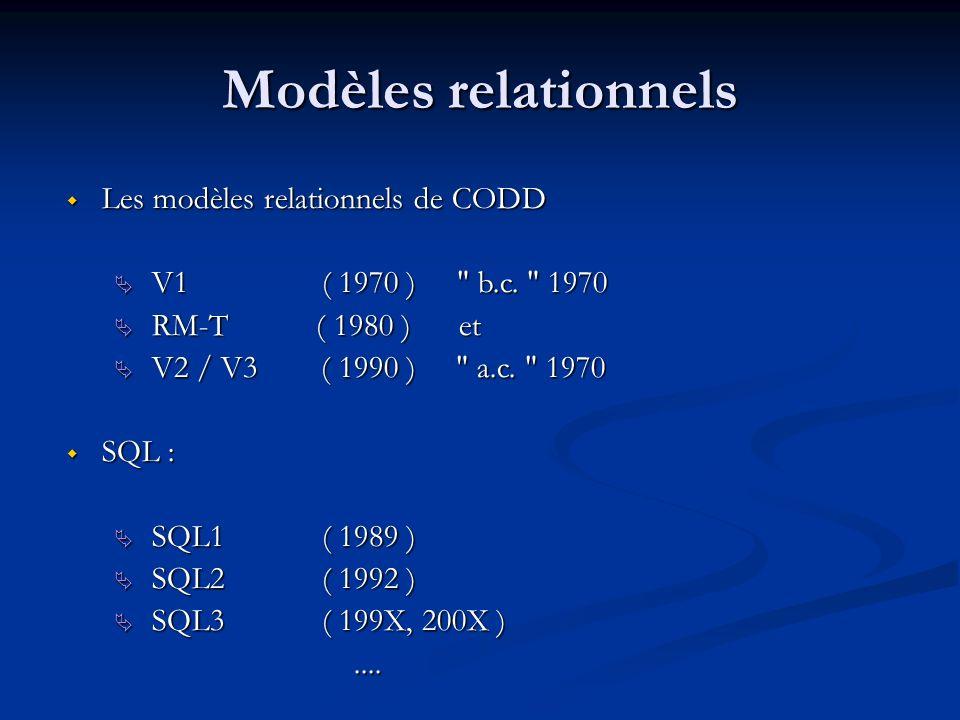 Modèles relationnels Les modèles relationnels de CODD