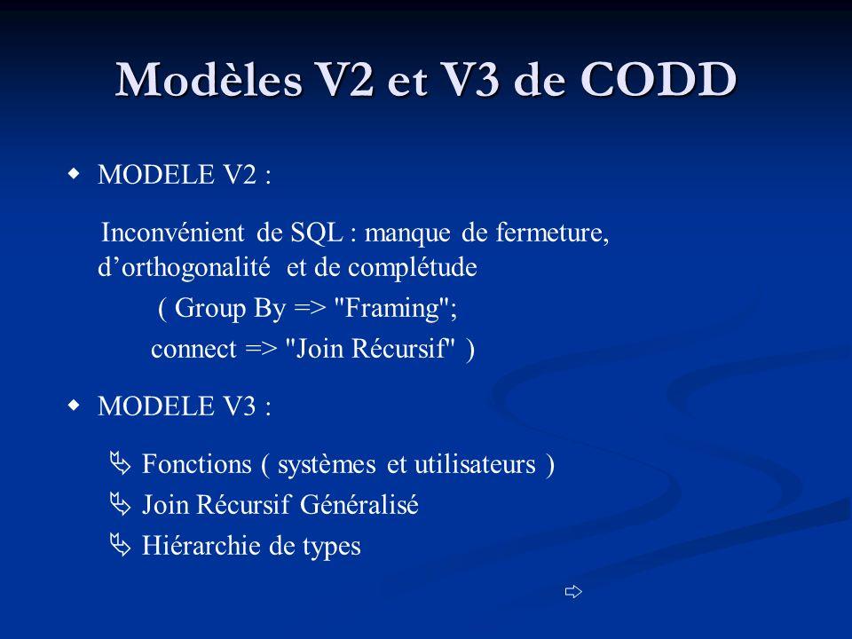 Modèles V2 et V3 de CODD MODELE V2 :