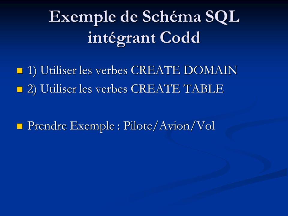 Exemple de Schéma SQL intégrant Codd