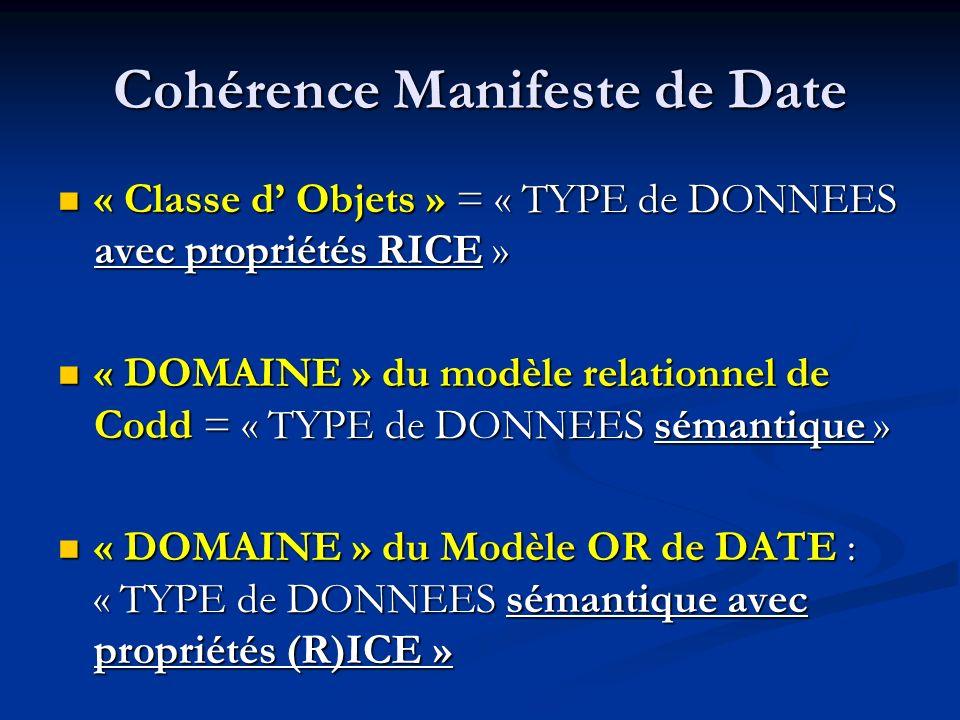 Cohérence Manifeste de Date