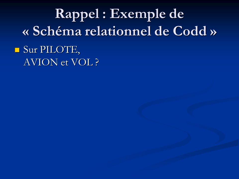 Rappel : Exemple de « Schéma relationnel de Codd »