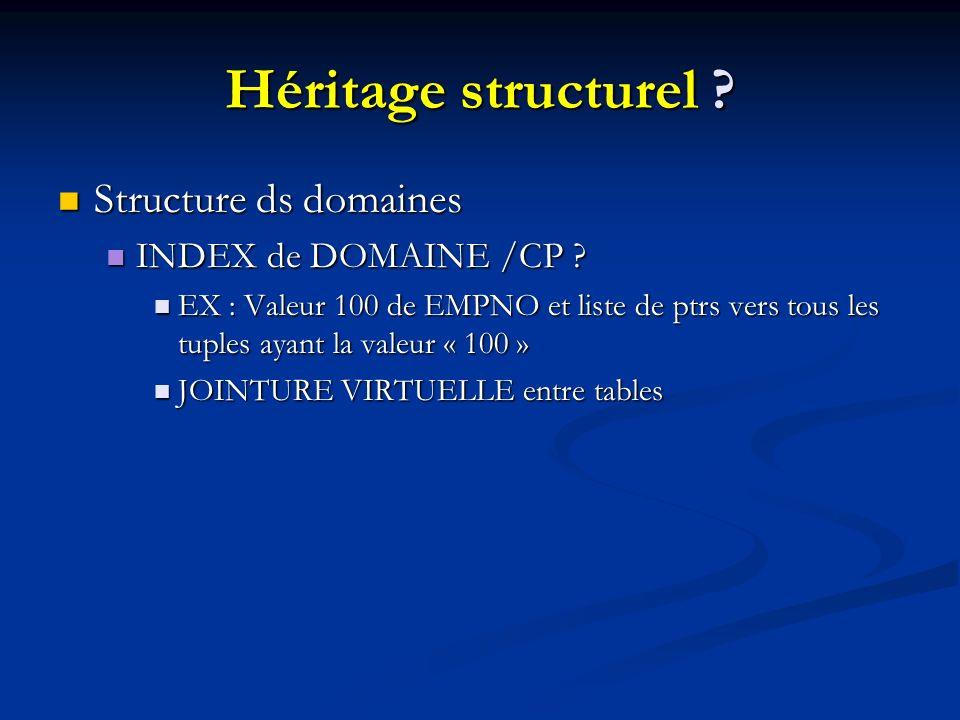 Héritage structurel Structure ds domaines INDEX de DOMAINE /CP