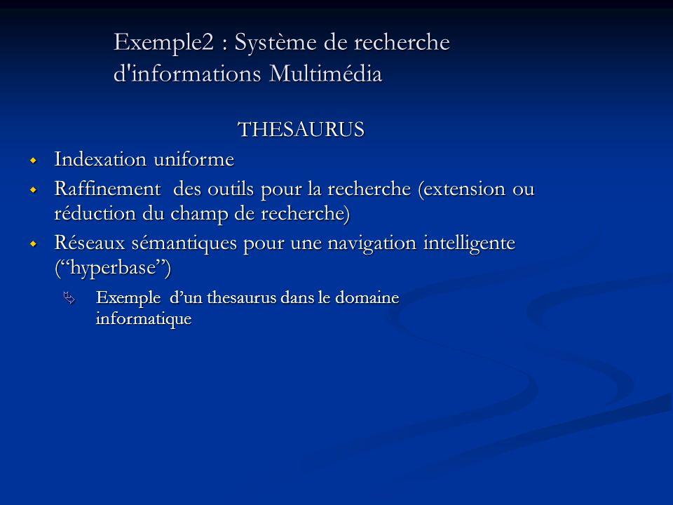 Exemple2 : Système de recherche d informations Multimédia