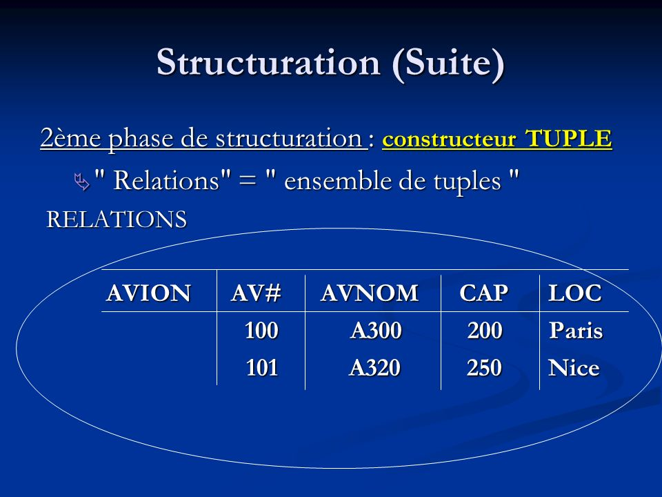 Structuration (Suite)