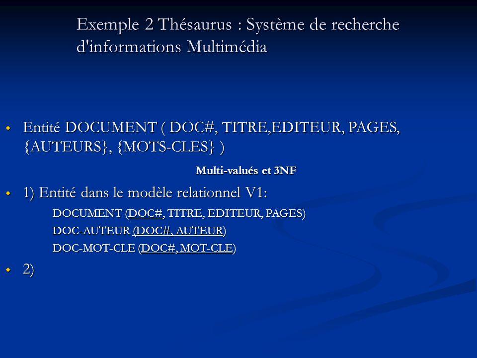 Exemple 2 Thésaurus : Système de recherche d informations Multimédia