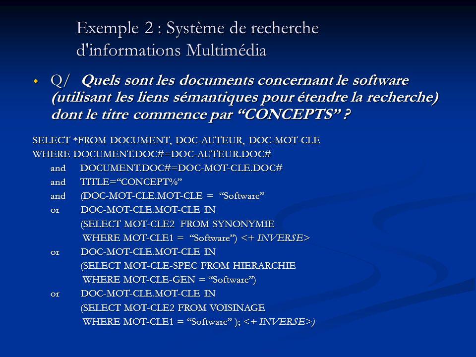 Exemple 2 : Système de recherche d informations Multimédia
