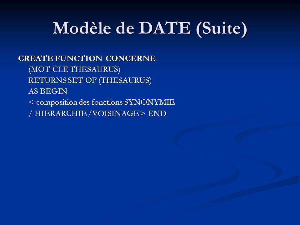 Modèle de DATE (Suite) CREATE FUNCTION CONCERNE (MOT-CLE THESAURUS)