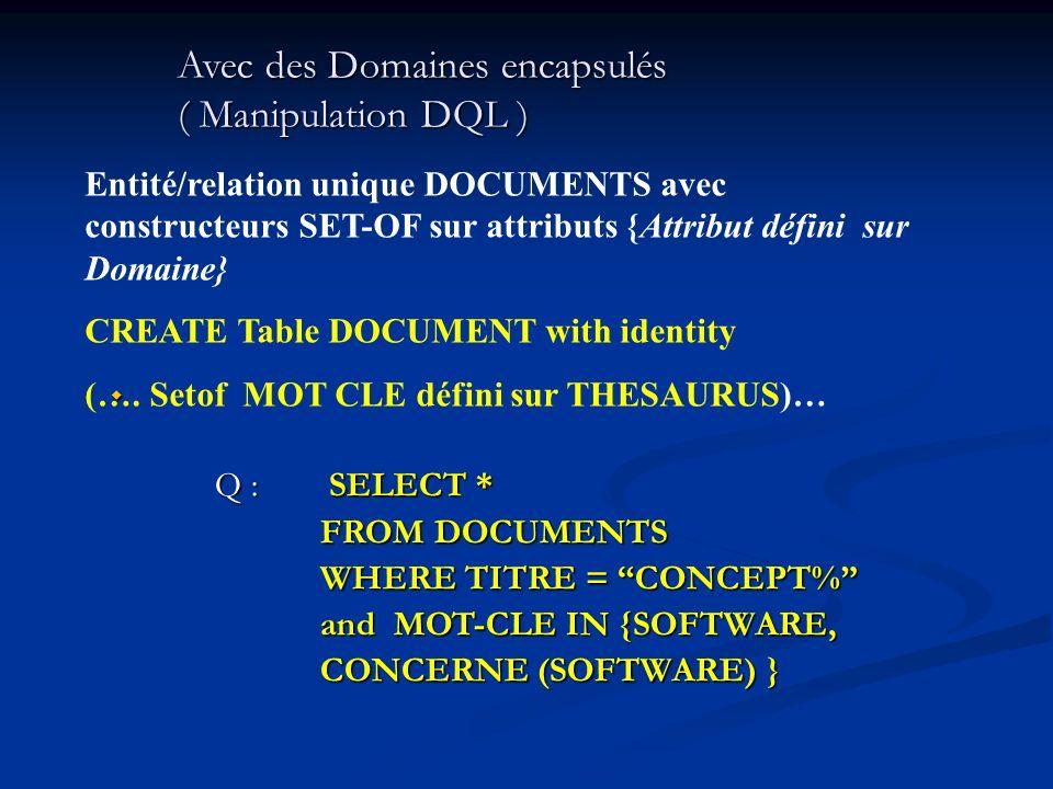 Avec des Domaines encapsulés ( Manipulation DQL )