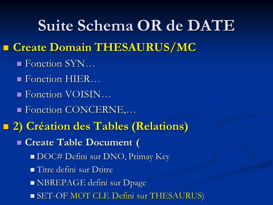 Suite Schema OR de DATE Create Domain THESAURUS/MC