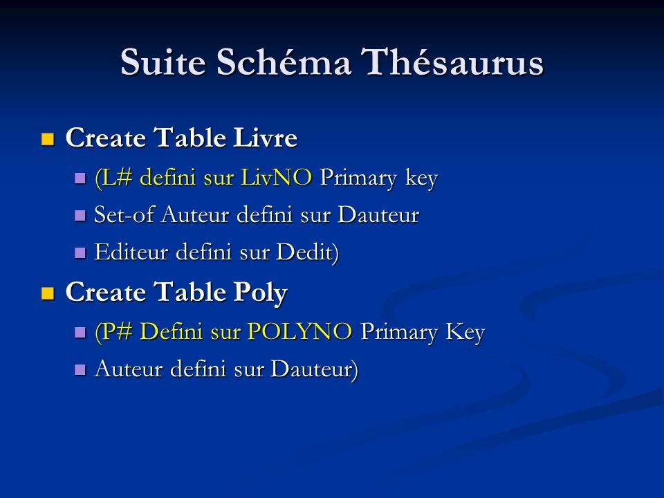 Suite Schéma Thésaurus