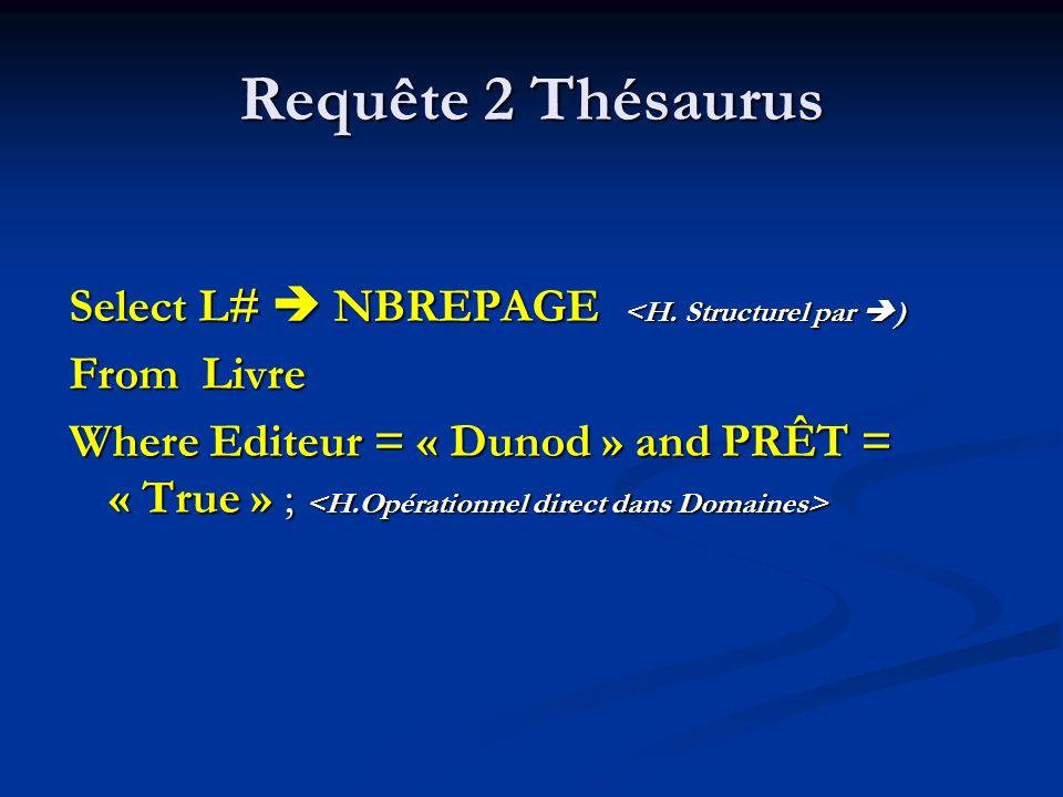 Requête 2 Thésaurus Select L#  NBREPAGE <H. Structurel par )