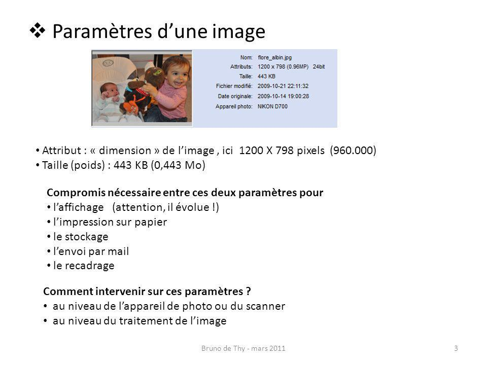 Paramètres d'une image