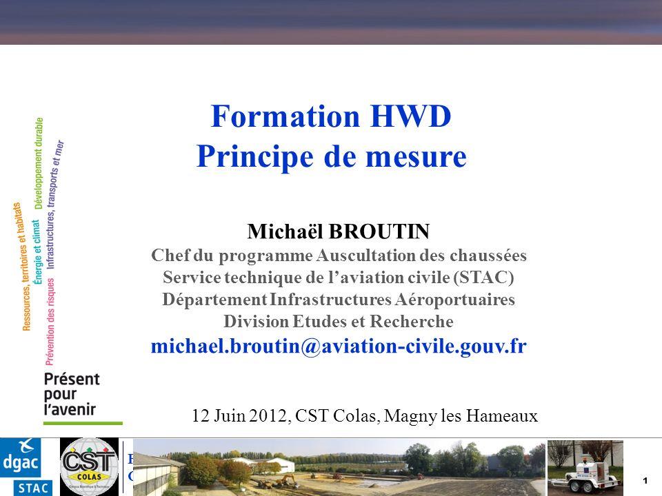 Formation HWD Principe de mesure