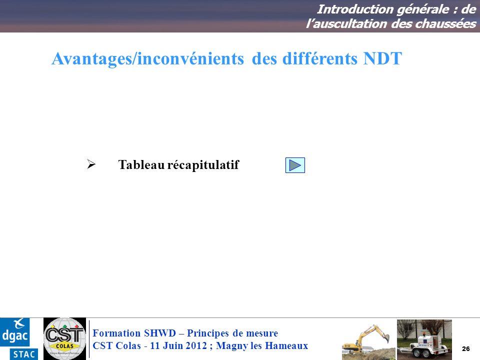 Avantages/inconvénients des différents NDT