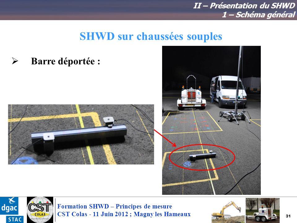 SHWD sur chaussées souples