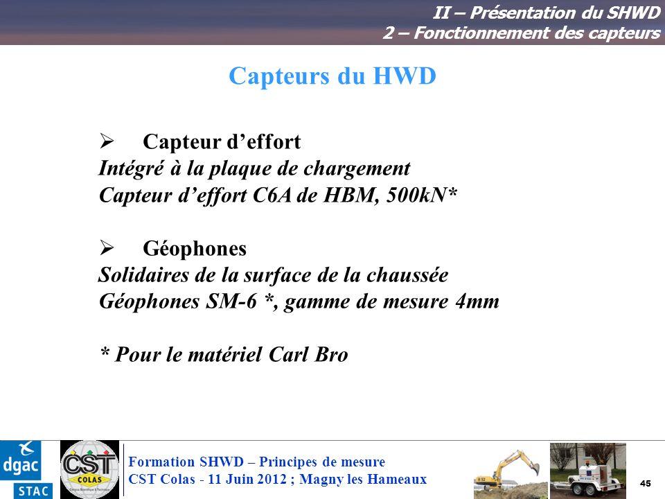 Capteurs du HWD Capteur d'effort Intégré à la plaque de chargement