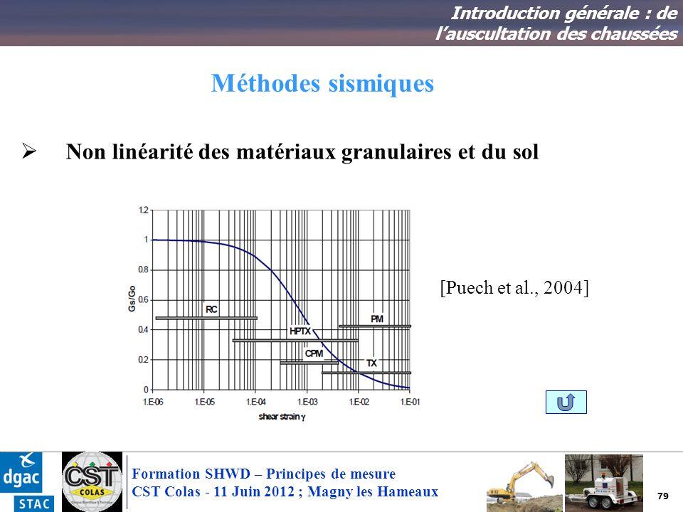 Méthodes sismiques Non linéarité des matériaux granulaires et du sol