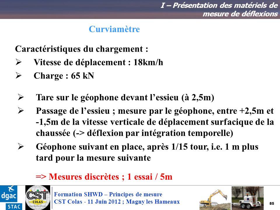 Caractéristiques du chargement : Vitesse de déplacement : 18km/h