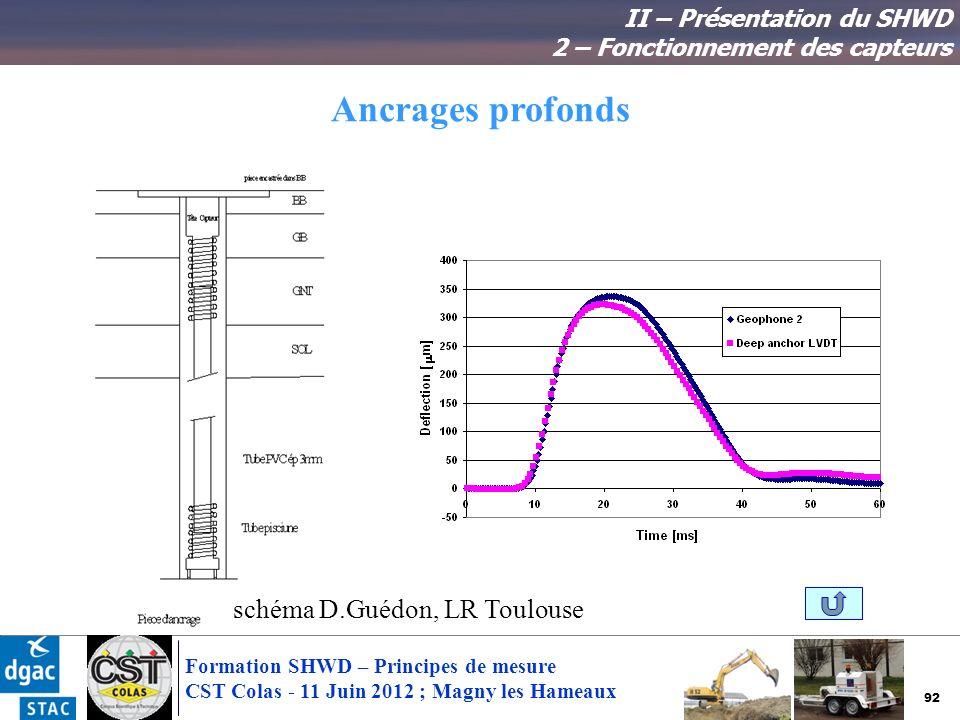Ancrages profonds schéma D.Guédon, LR Toulouse