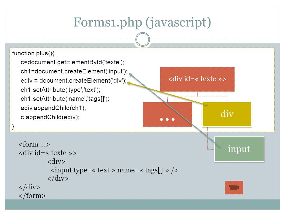 Forms1.php (javascript)