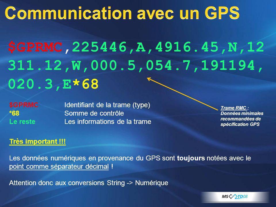 Communication avec un GPS