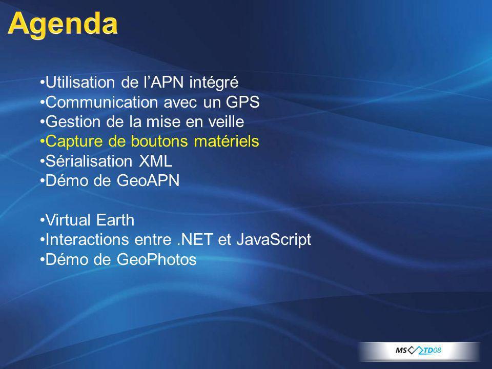 Agenda Utilisation de l'APN intégré Communication avec un GPS