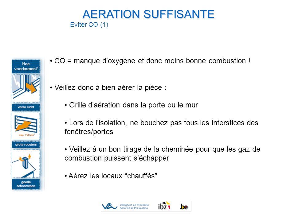 AERATION SUFFISANTE Eviter CO (1) CO = manque d'oxygène et donc moins bonne combustion ! Veillez donc à bien aérer la pièce :