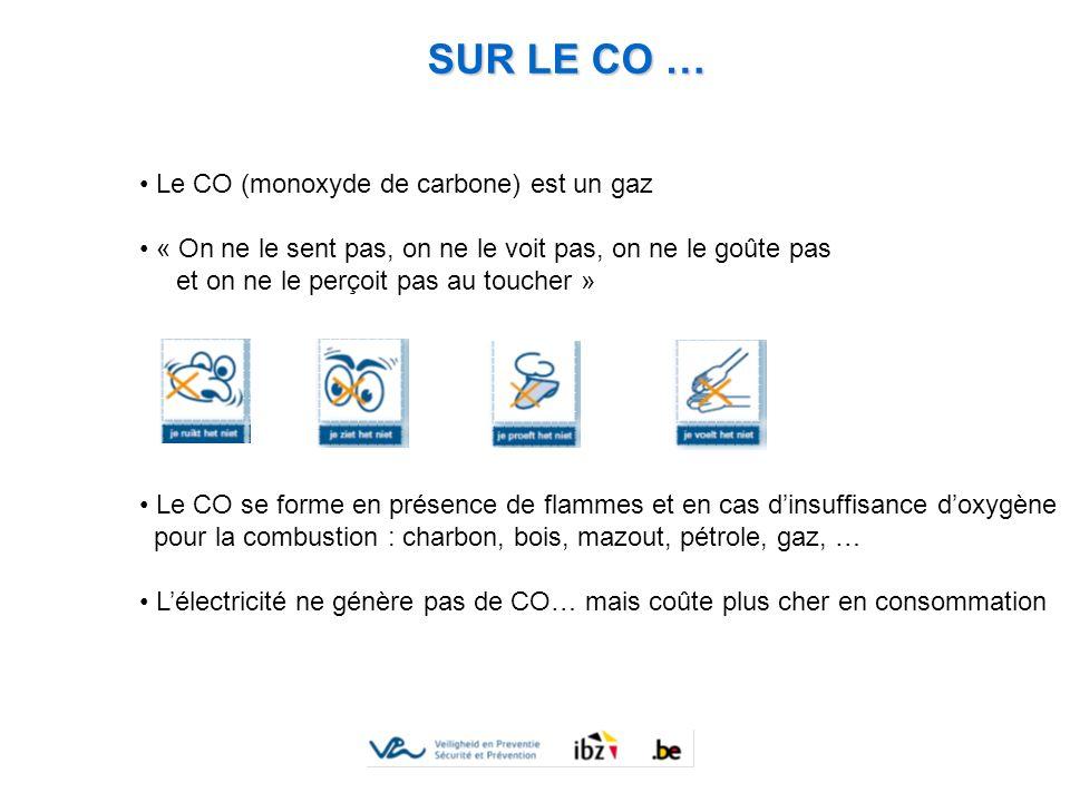 SUR LE CO … Le CO (monoxyde de carbone) est un gaz