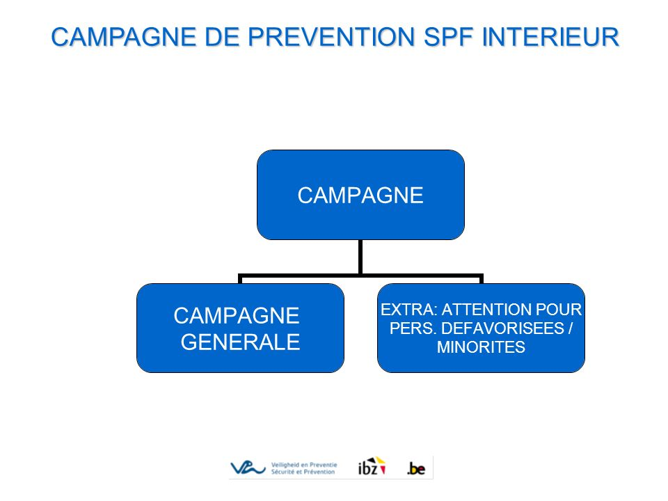 CAMPAGNE DE PREVENTION SPF INTERIEUR