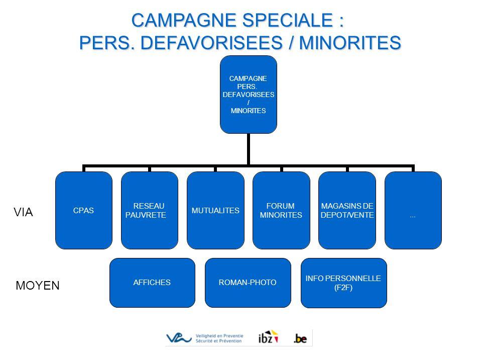 PERS. DEFAVORISEES / MINORITES