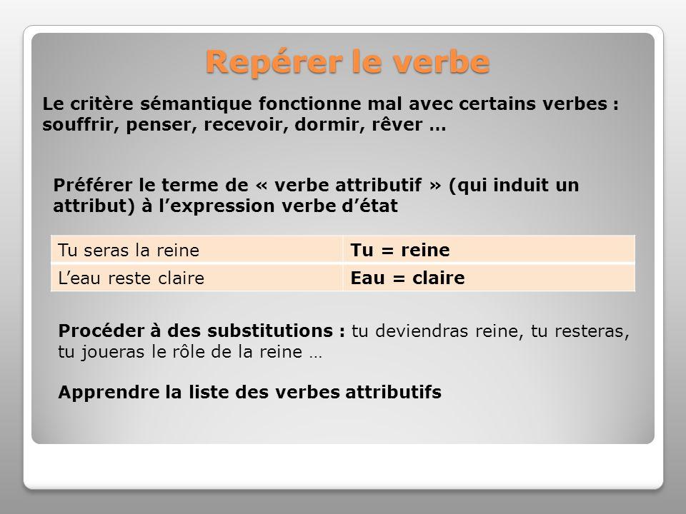 Repérer le verbe Le critère sémantique fonctionne mal avec certains verbes : souffrir, penser, recevoir, dormir, rêver …