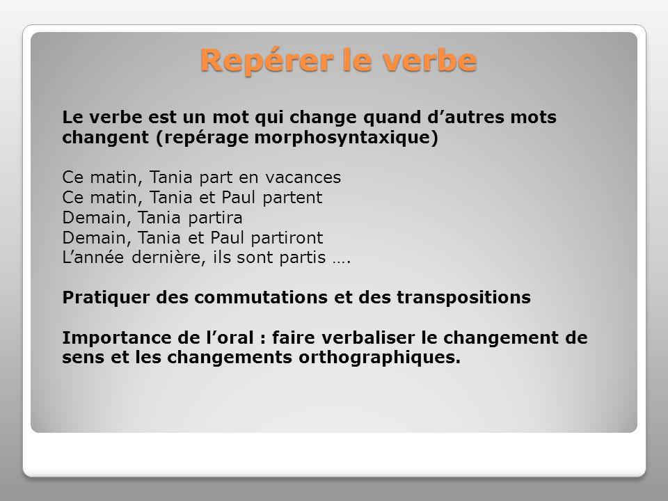 Repérer le verbe Le verbe est un mot qui change quand d'autres mots changent (repérage morphosyntaxique)