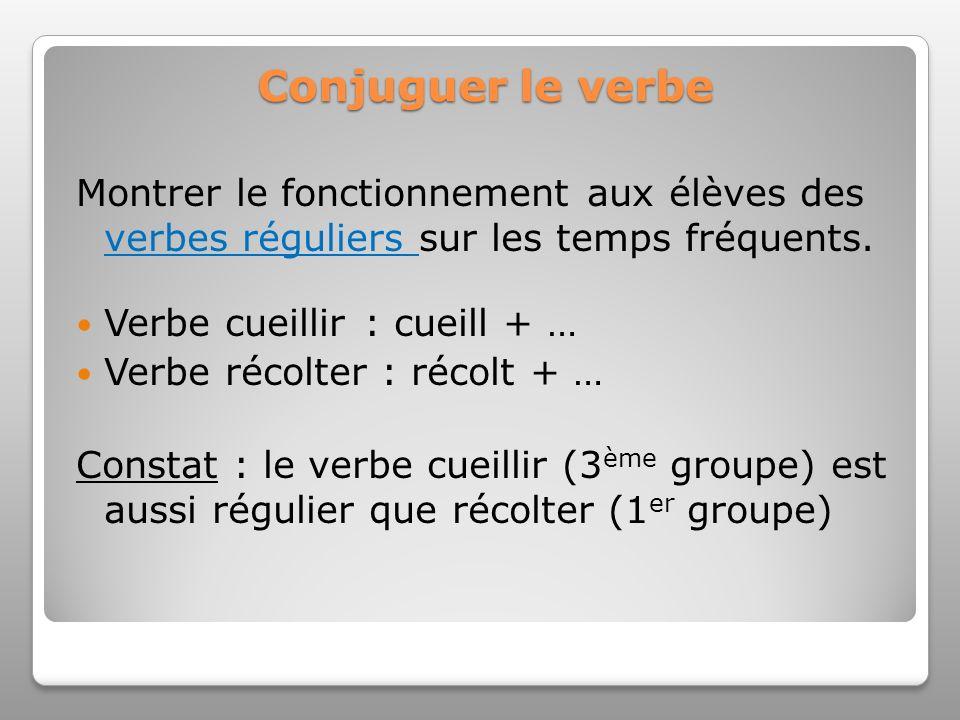 Conjuguer le verbe Montrer le fonctionnement aux élèves des verbes réguliers sur les temps fréquents.