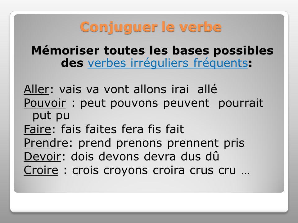 conjuguer le verbe rencontrer en espagnol La Courneuve