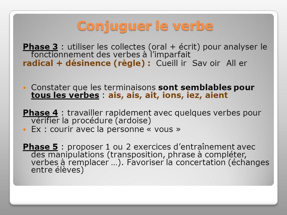 Conjuguer le verbe Phase 3 : utiliser les collectes (oral + écrit) pour analyser le fonctionnement des verbes à l'imparfait.