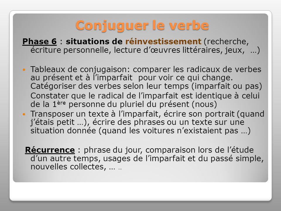 Conjuguer le verbe Phase 6 : situations de réinvestissement (recherche, écriture personnelle, lecture d'œuvres littéraires, jeux, …)