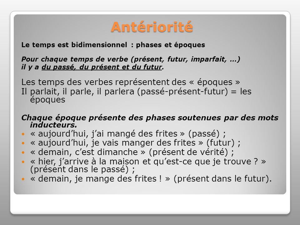 Antériorité Les temps des verbes représentent des « époques »