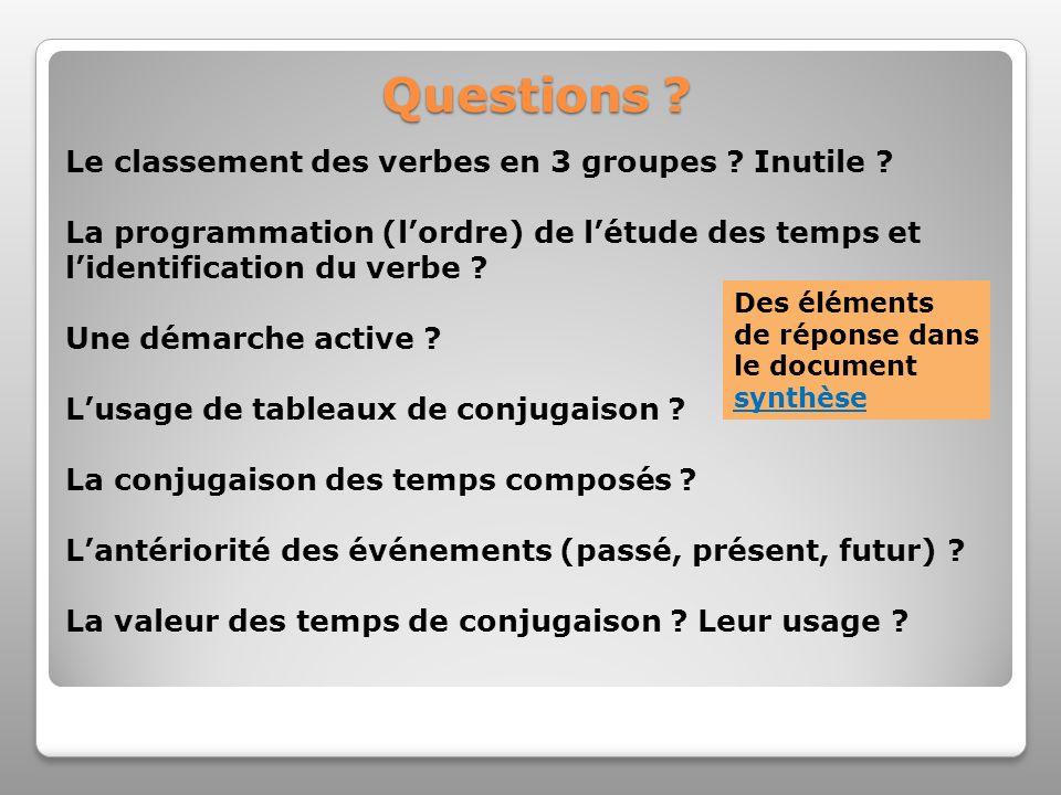 Questions Le classement des verbes en 3 groupes Inutile