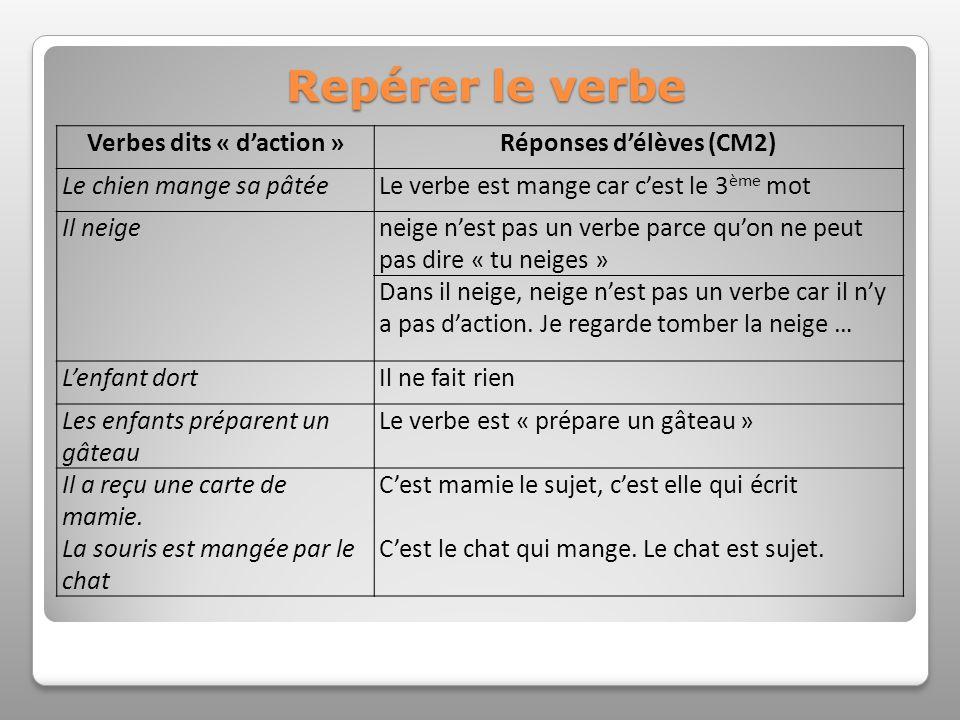 Verbes dits « d'action » Réponses d'élèves (CM2)