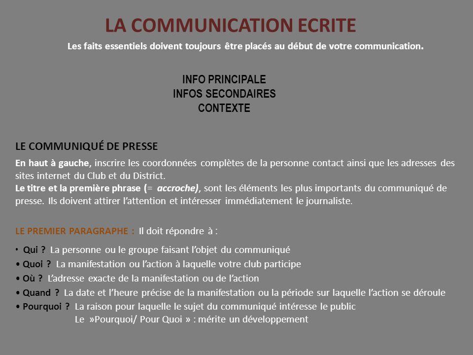 LA COMMUNICATION ECRITE INFOS SECONDAIRES CONTEXTE
