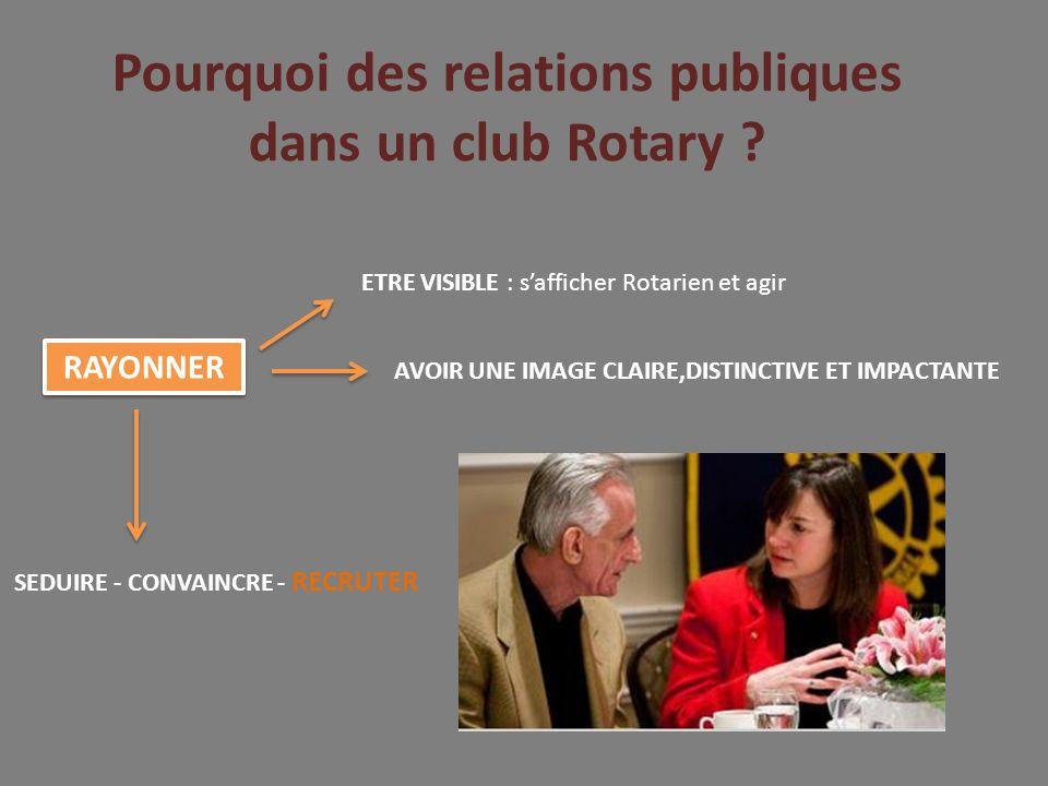 Pourquoi des relations publiques dans un club Rotary